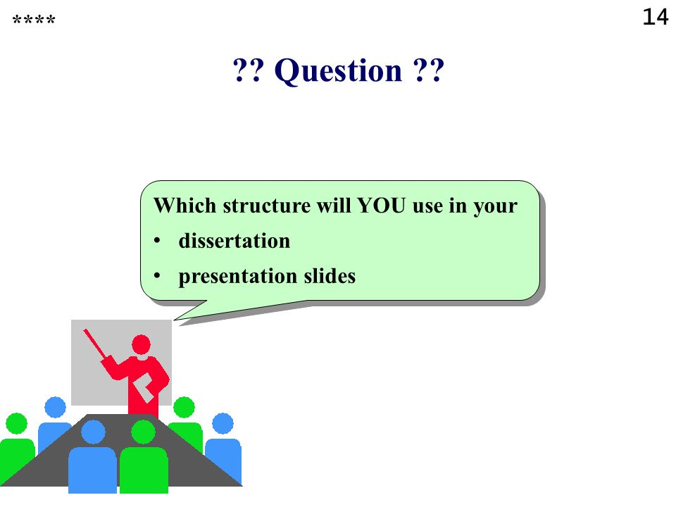Question 14 **** Which structure will YOU use in your