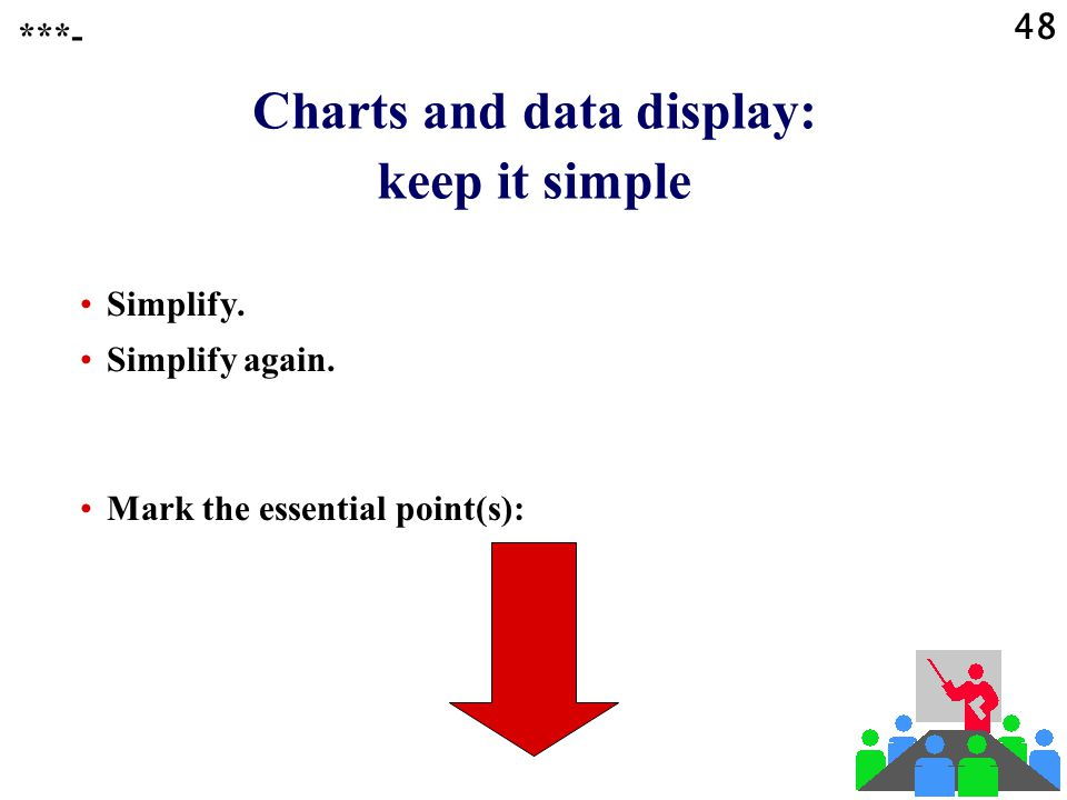 Charts and data display: keep it simple