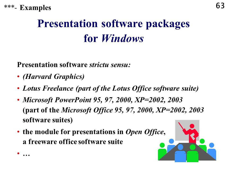 Presentation software packages for Windows
