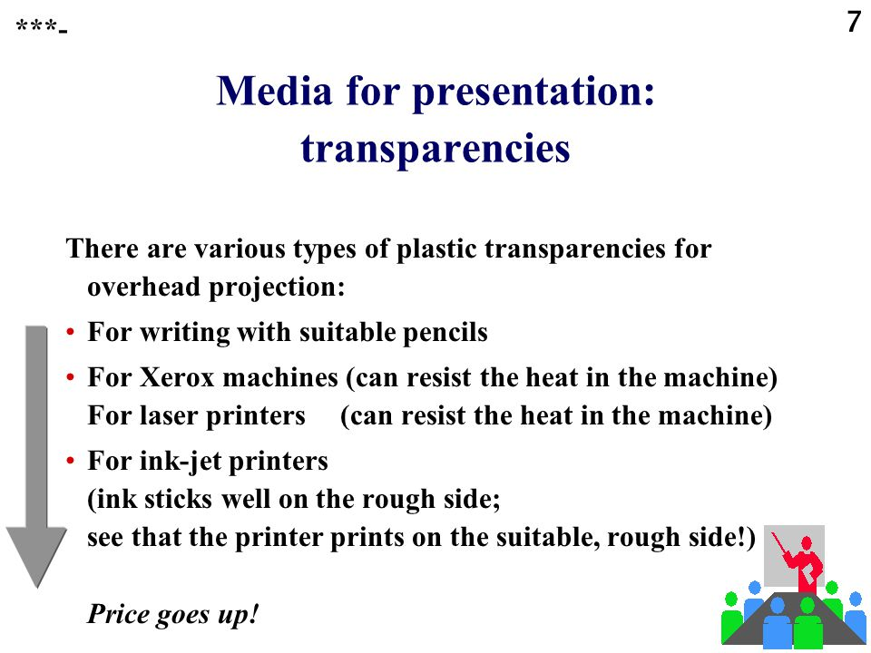 Media for presentation: transparencies