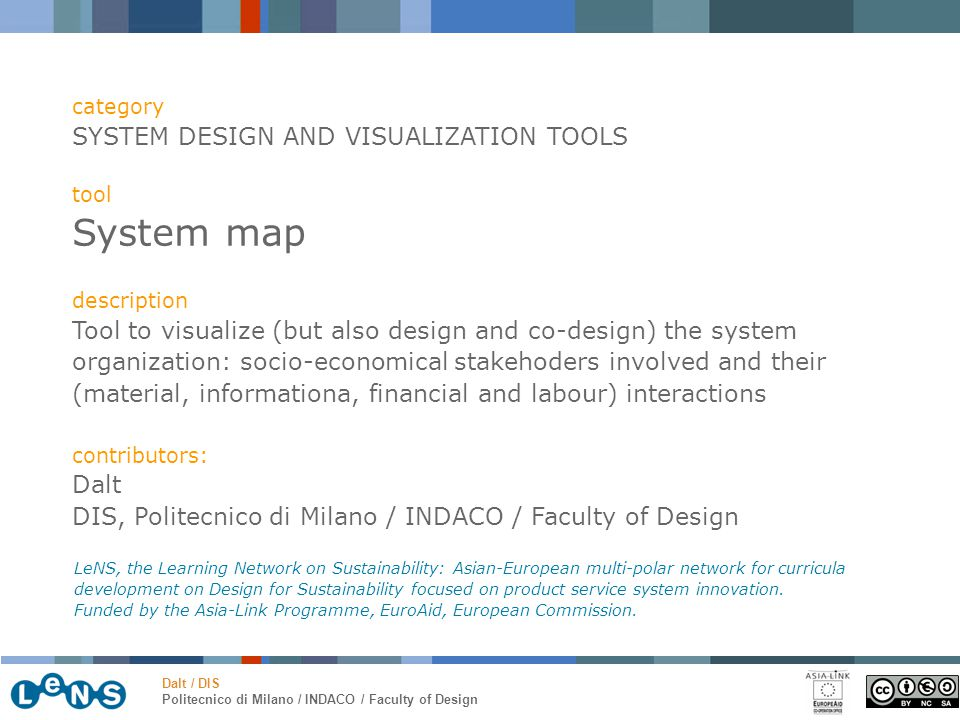 System map SYSTEM DESIGN AND VISUALIZATION TOOLS