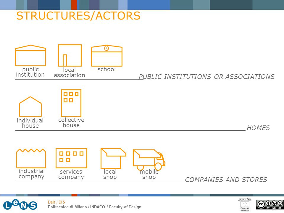 PUBLIC INSTITUTIONS OR ASSOCIATIONS