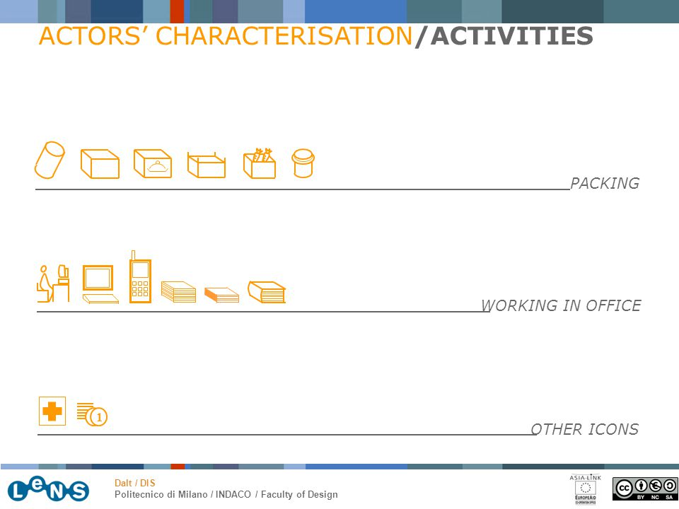ACTORS' CHARACTERISATION/ACTIVITIES