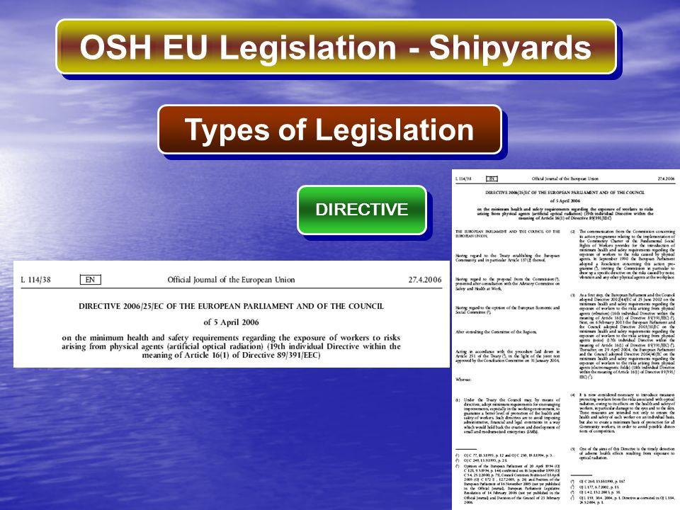 Types of Legislation DIRECTIVE