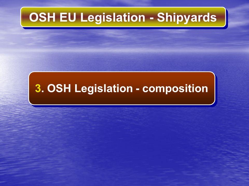 3. OSH Legislation - composition
