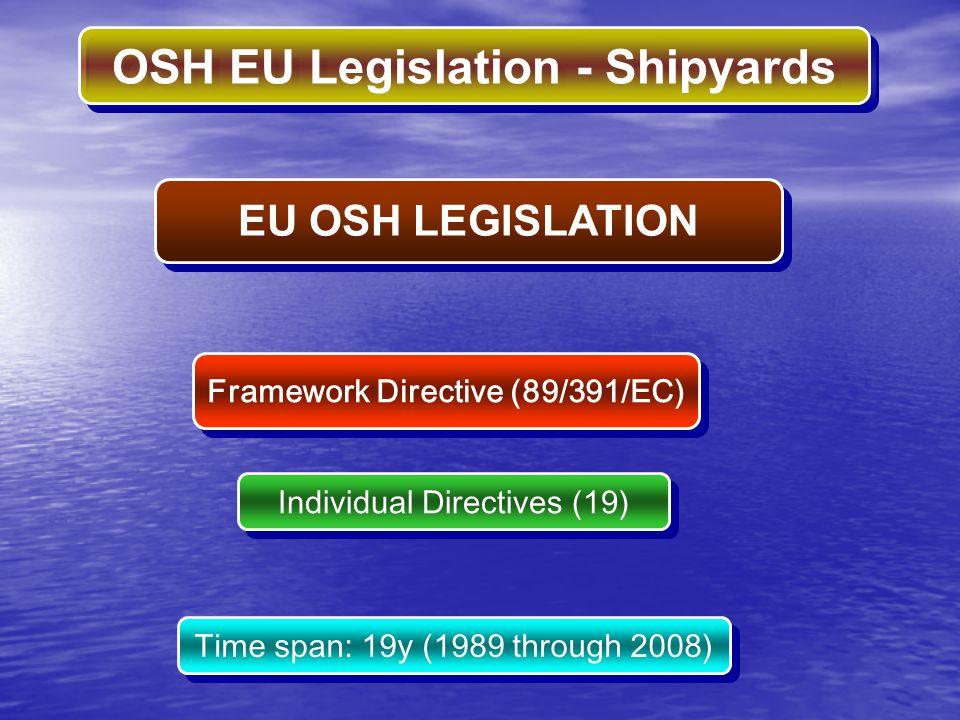Framework Directive (89/391/EC)