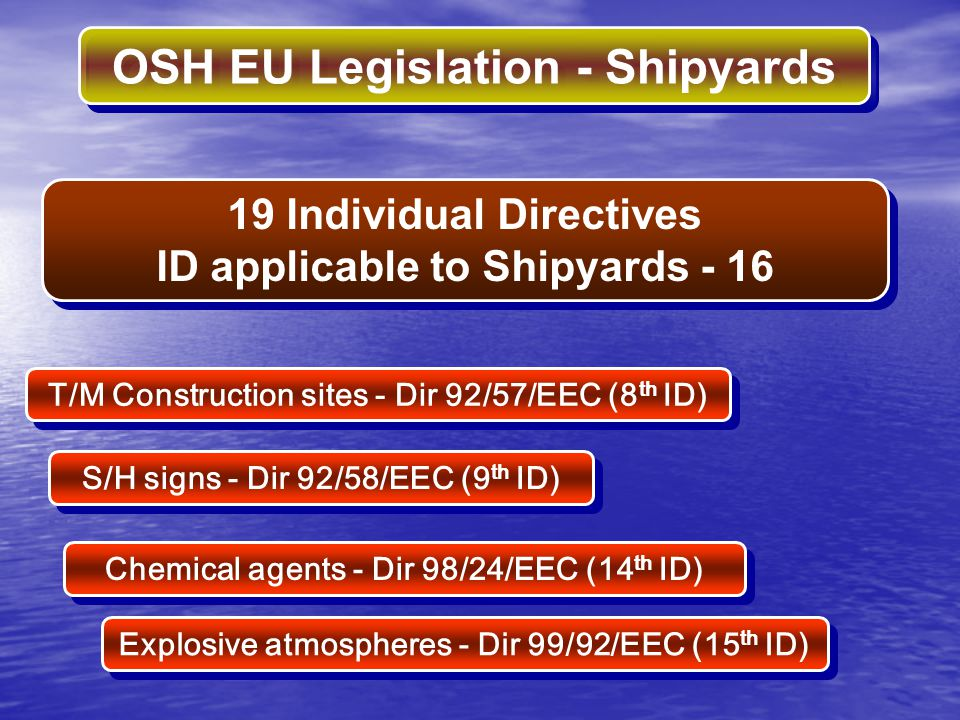 19 Individual Directives ID applicable to Shipyards - 16