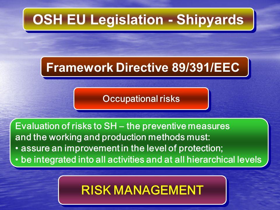 Framework Directive 89/391/EEC