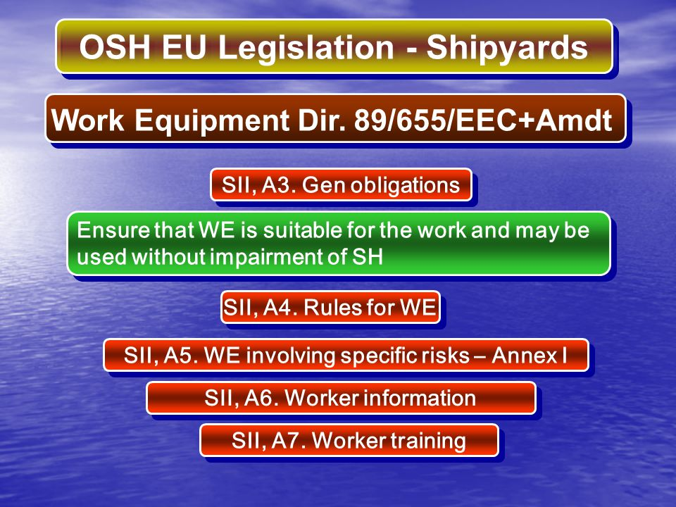 Work Equipment Dir. 89/655/EEC+Amdt