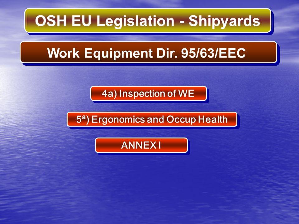 Work Equipment Dir. 95/63/EEC 5ª) Ergonomics and Occup Health