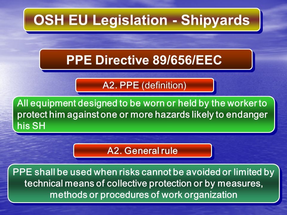 PPE Directive 89/656/EEC A2. PPE (definition)