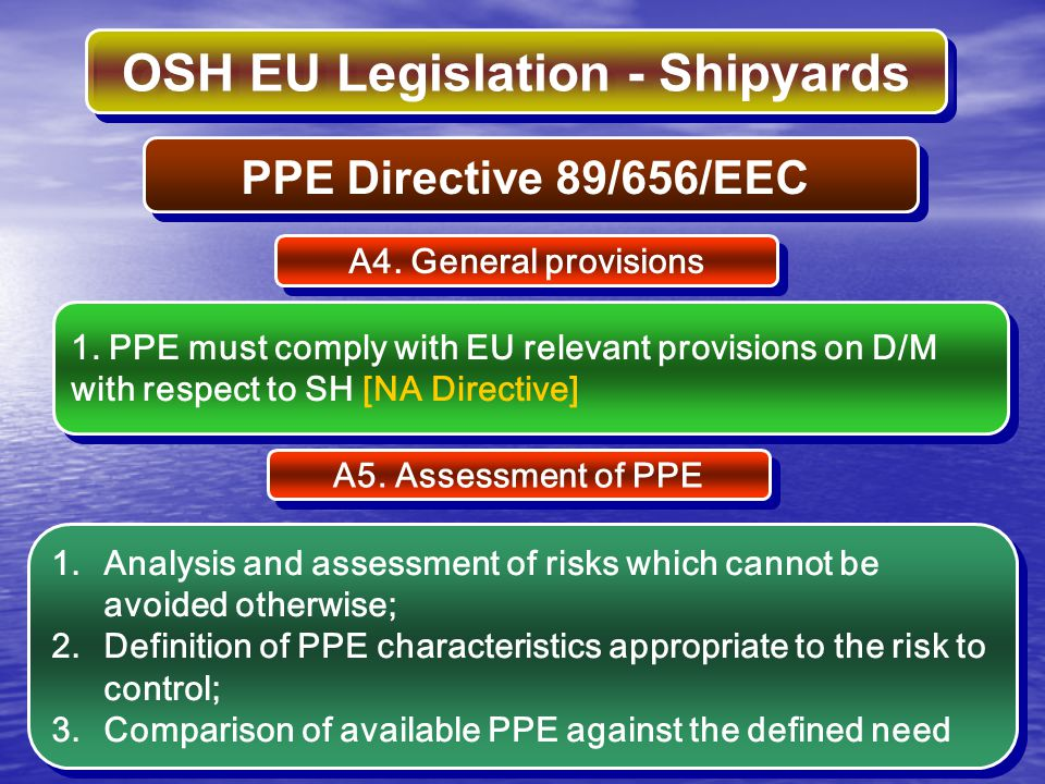 PPE Directive 89/656/EEC A4. General provisions