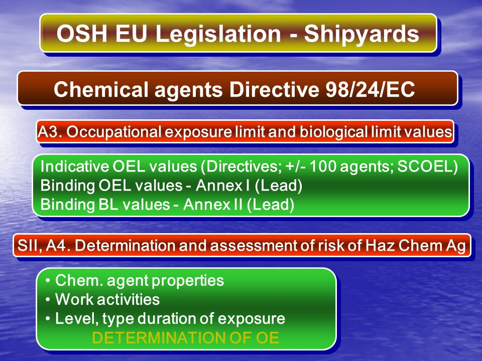 Chemical agents Directive 98/24/EC