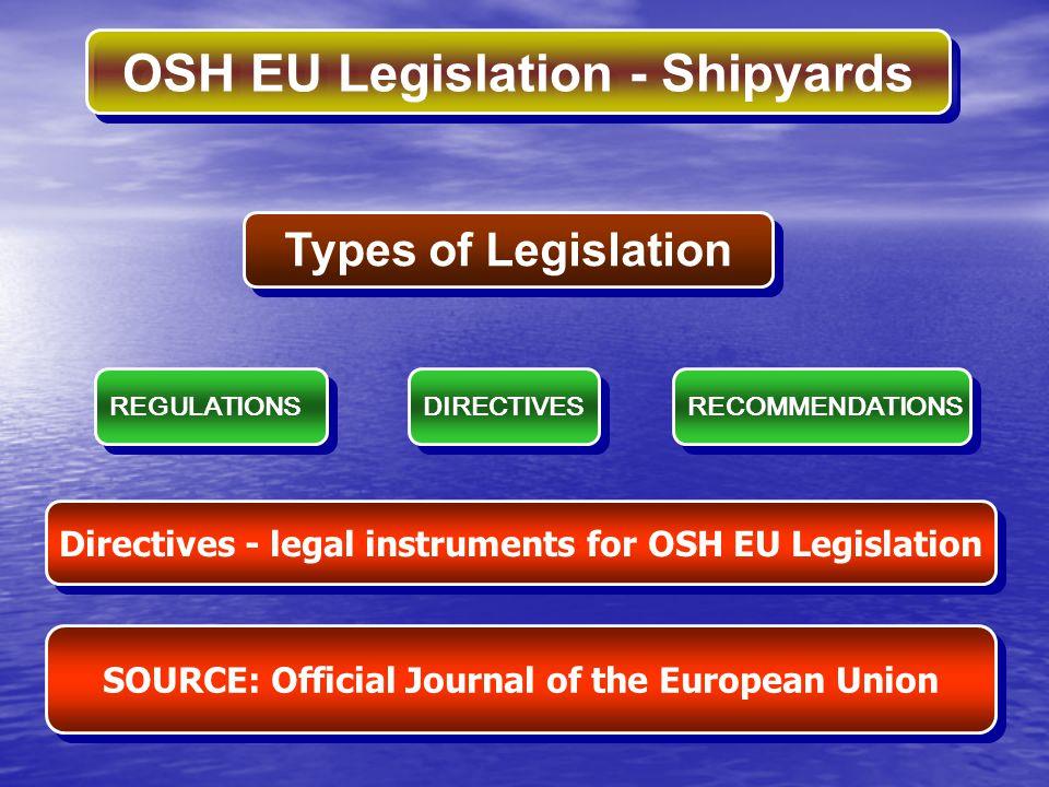 Types of Legislation REGULATIONS. DIRECTIVES. RECOMMENDATIONS. Directives - legal instruments for OSH EU Legislation.