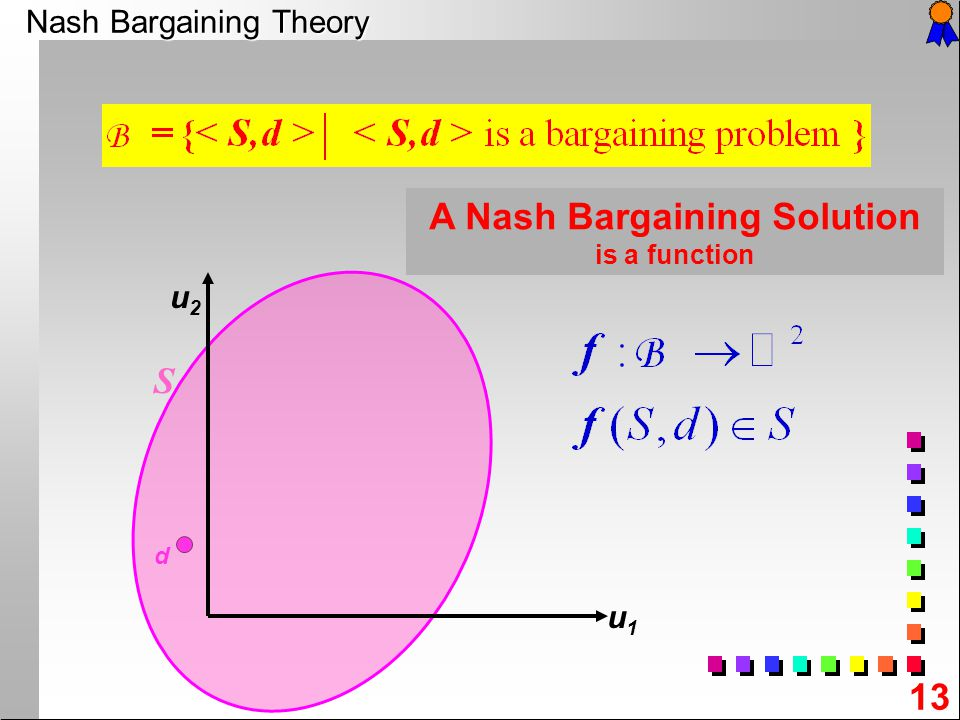 Nash Bargaining Theory