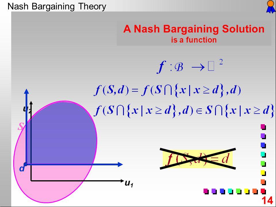 Nash Bargaining Theory
