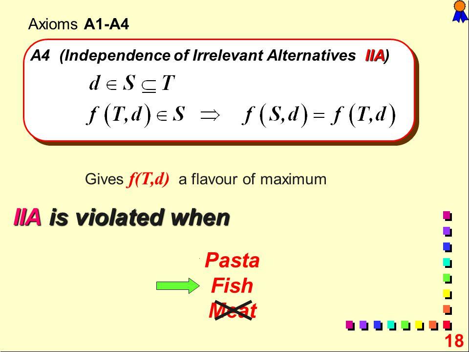 A4 (Independence of Irrelevant Alternatives IIA)