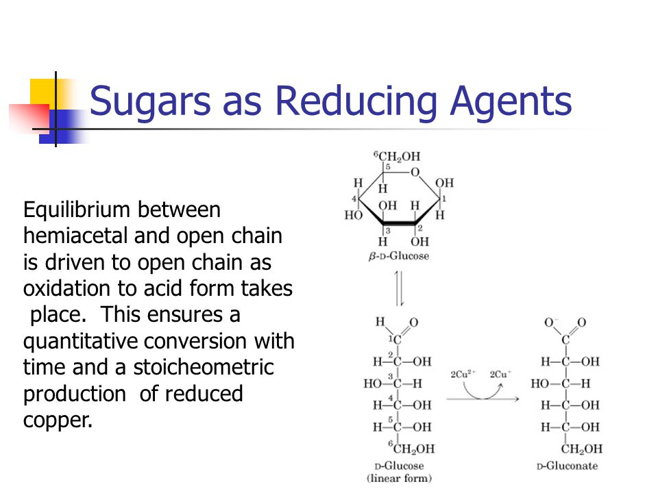 Sugars as Reducing Agents