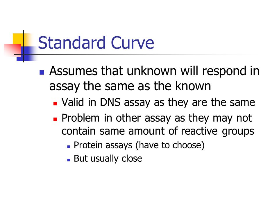 Standard Curve Assumes that unknown will respond in assay the same as the known. Valid in DNS assay as they are the same.