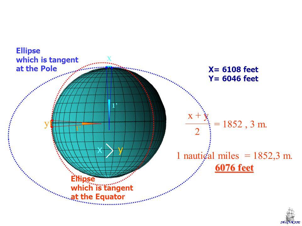 x x + y y = 1852 , 3 m. 2 x y 1 nautical miles = 1852,3 m. 6076 feet