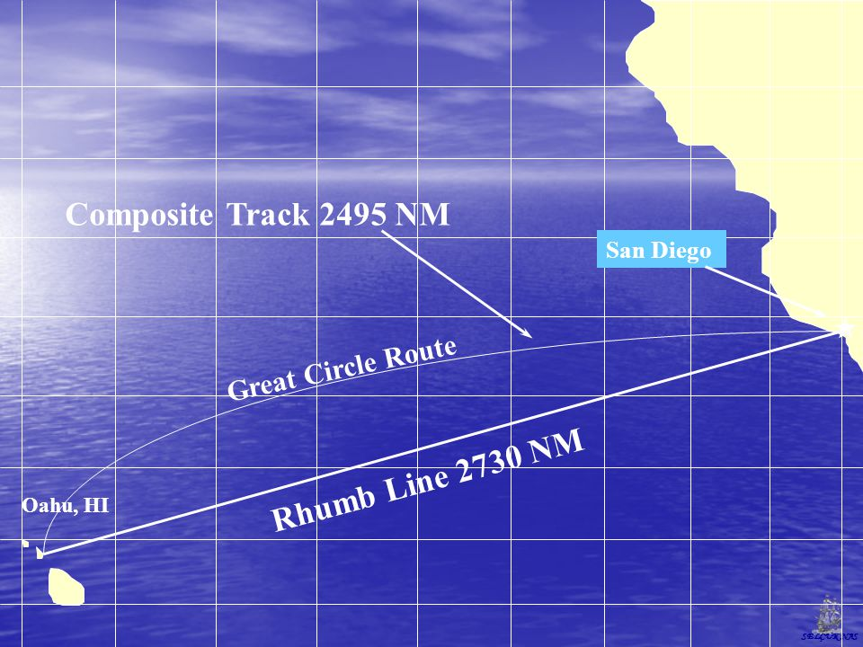 Composite Track 2495 NM Rhumb Line 2730 NM Great Circle Route