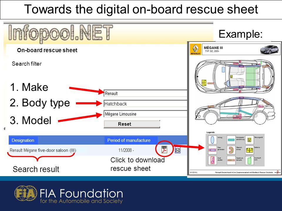 Towards the digital on-board rescue sheet