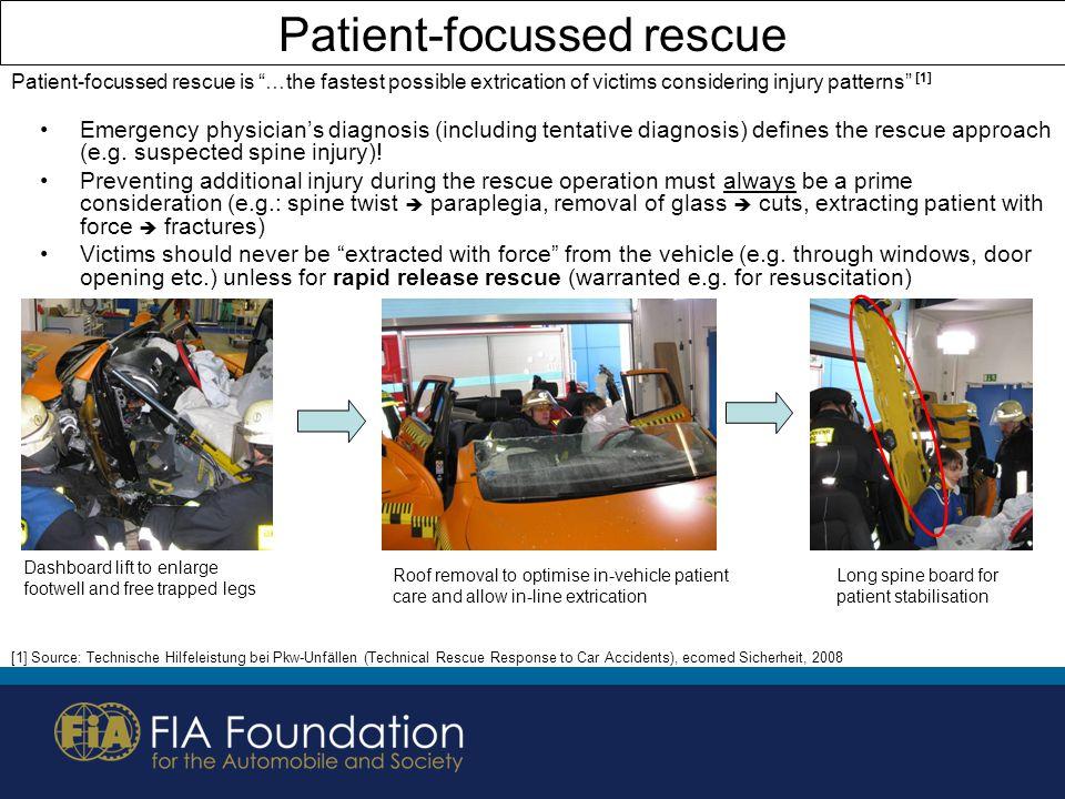 Patient-focussed rescue