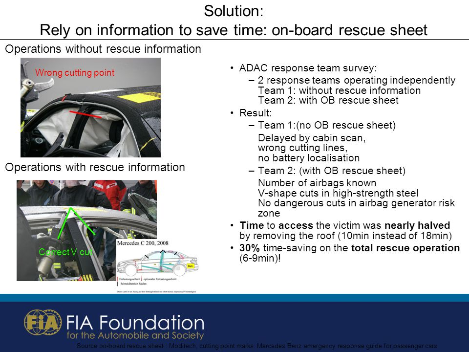 Solution: Rely on information to save time: on-board rescue sheet