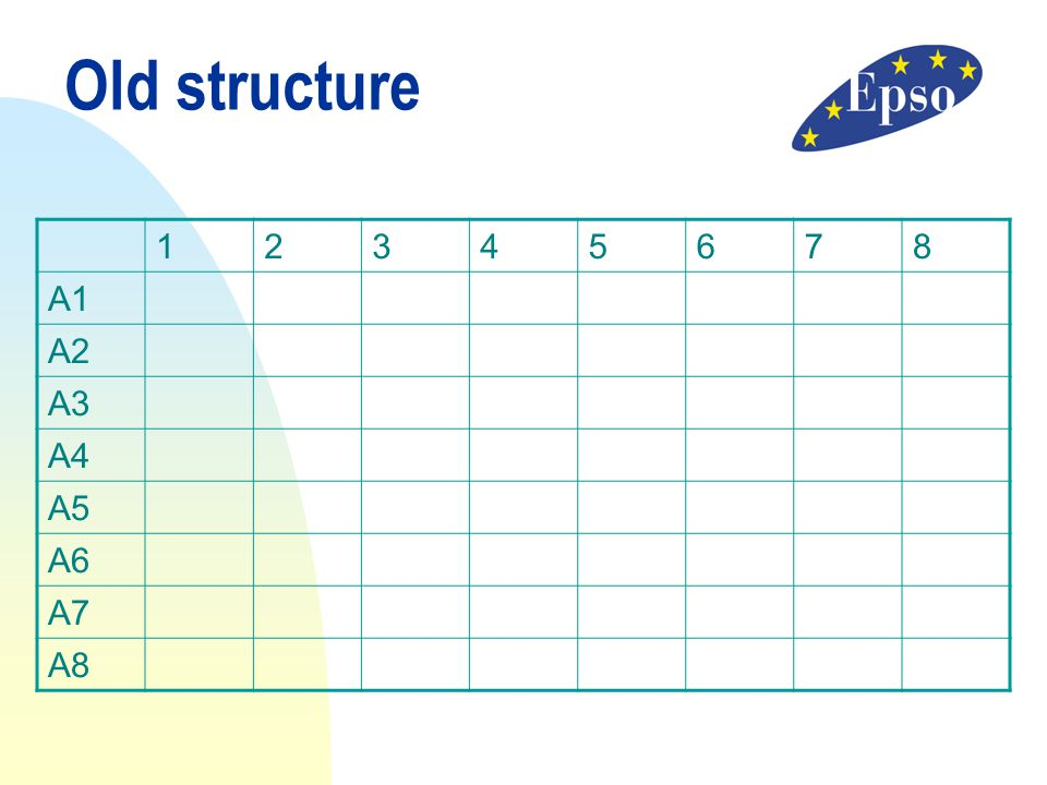 Old structure 1 2 3 4 5 6 7 8 A1 A2 A3 A4 A5 A6 A7 A8 11/04/2017