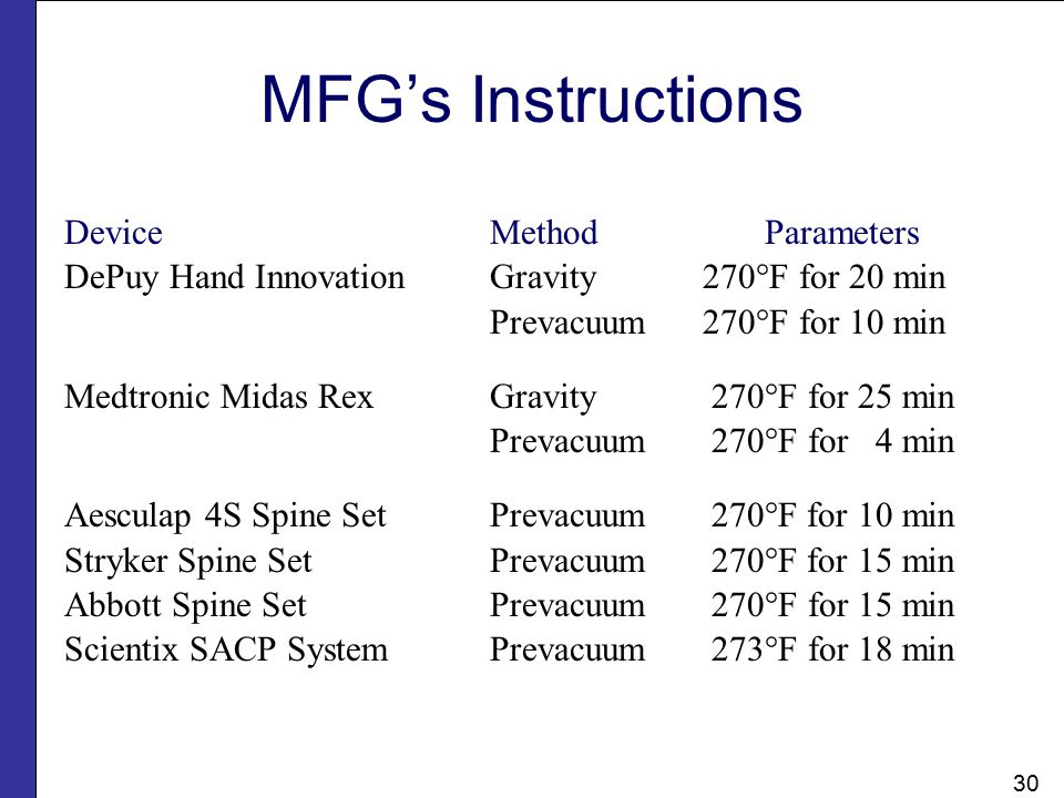 MFG's Instructions Device Method Parameters