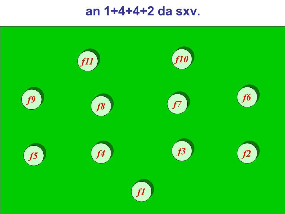 an 1+4+4+2 da sxv. f10 f11 f6 f9 f7 f8 f3 f4 f2 f5 f1
