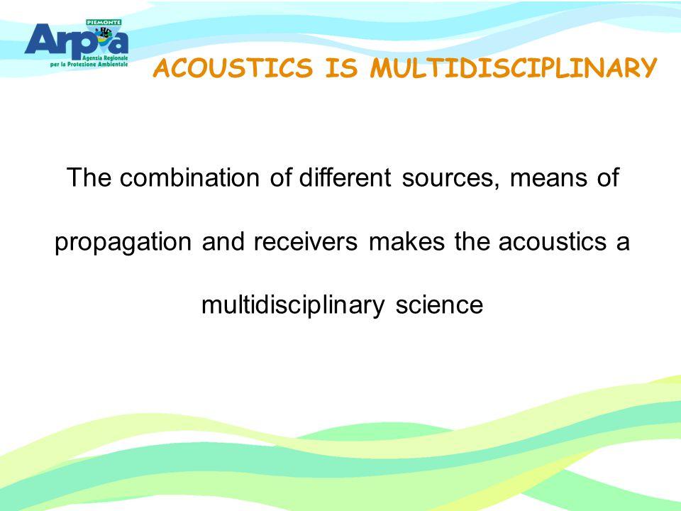 ACOUSTICS IS MULTIDISCIPLINARY