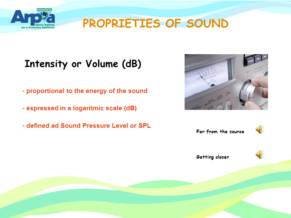 PROPRIETIES OF SOUND Intensity or Volume (dB)