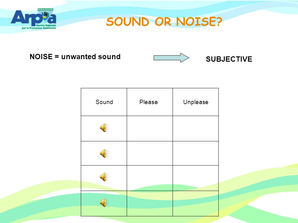 SOUND OR NOISE NOISE = unwanted sound SUBJECTIVE Sound Please