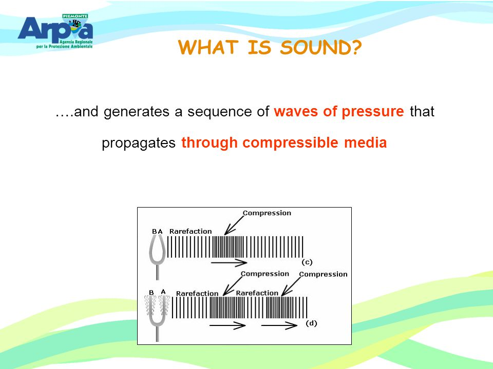 WHAT IS SOUND ….and generates a sequence of waves of pressure that propagates through compressible media.