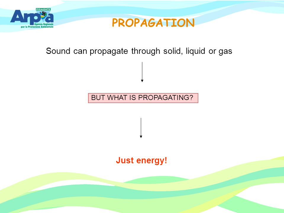 Sound can propagate through solid, liquid or gas