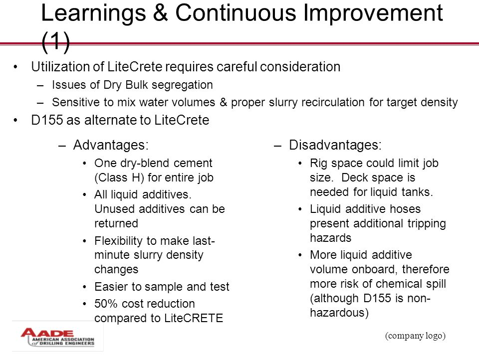 Learnings & Continuous Improvement (1)