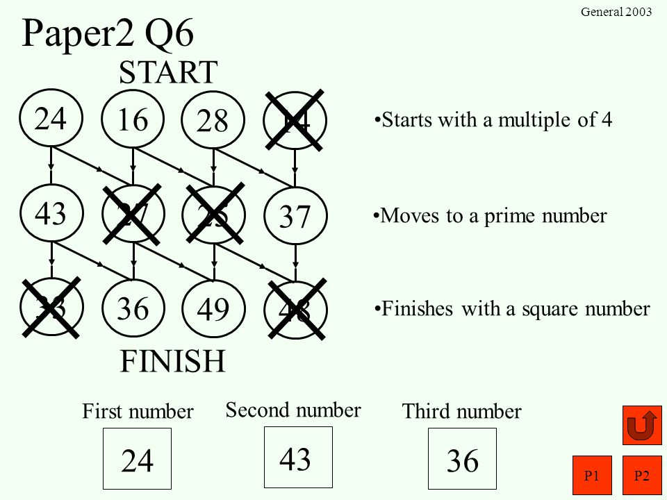 Paper2 Q6 General 2003. START. 24. 43. 33. 16. 27. 36. 28. 25. 49. 14. 37. 48. Starts with a multiple of 4.