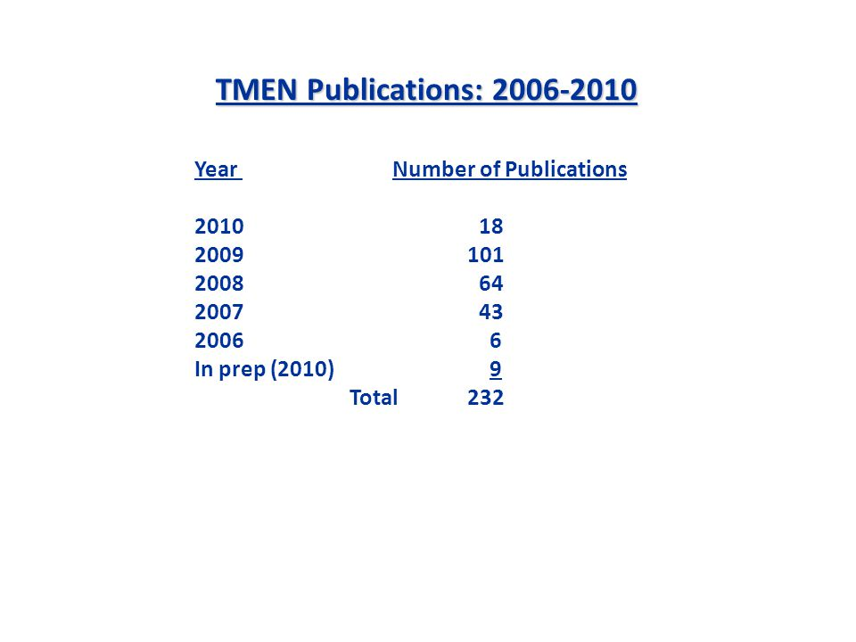 TMEN Publications: 2006-2010 Year Number of Publications 2010 18