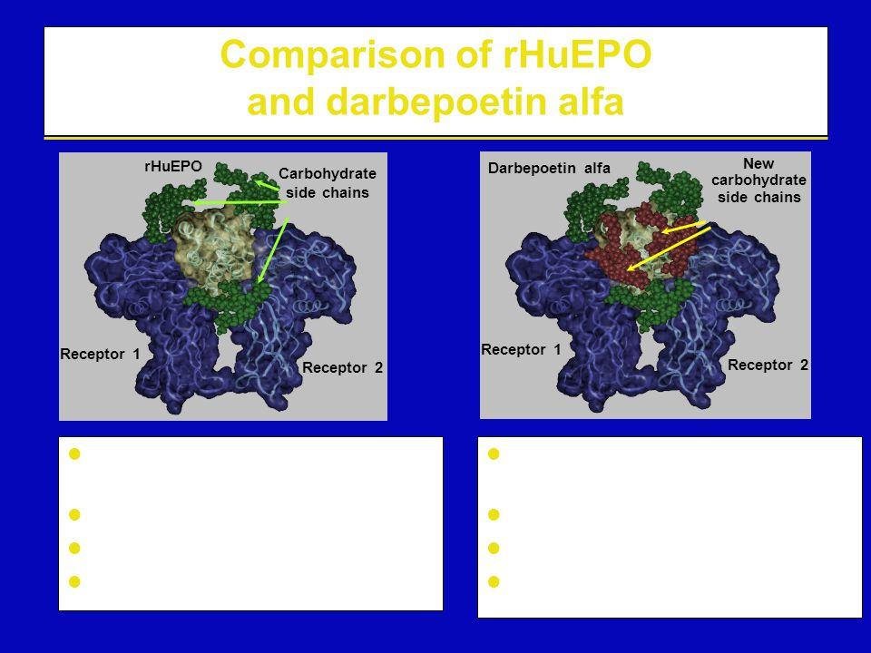 Comparison of rHuEPO and darbepoetin alfa