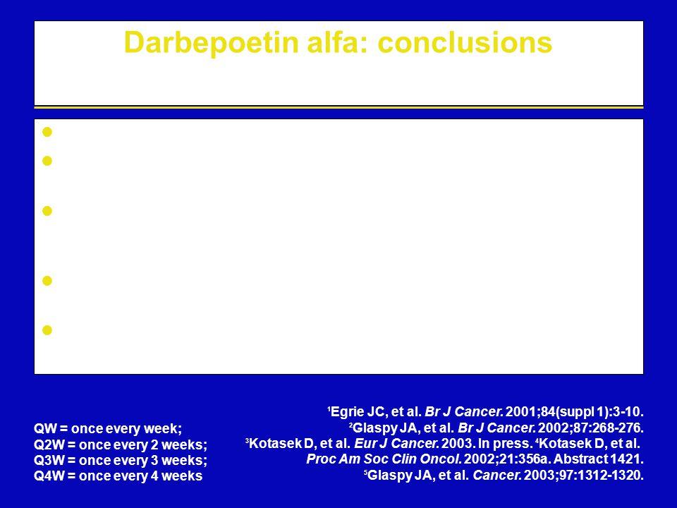 Darbepoetin alfa: conclusions