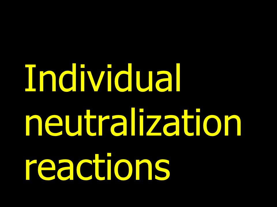 Individual neutralization reactions