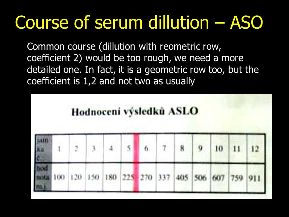 Course of serum dillution – ASO