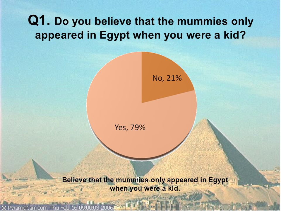 Believe that the mummies only appeared in Egypt when you were a kid.