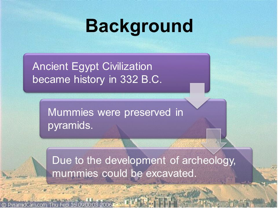 Background Ancient Egypt Civilization became history in 332 B.C.
