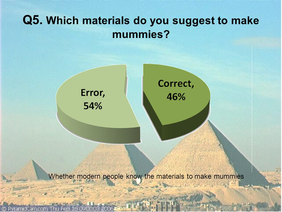 Q5. Which materials do you suggest to make mummies
