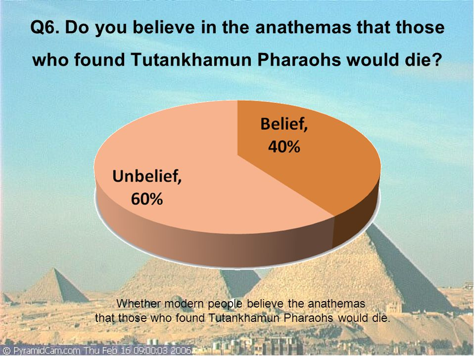 Q6. Do you believe in the anathemas that those who found Tutankhamun Pharaohs would die