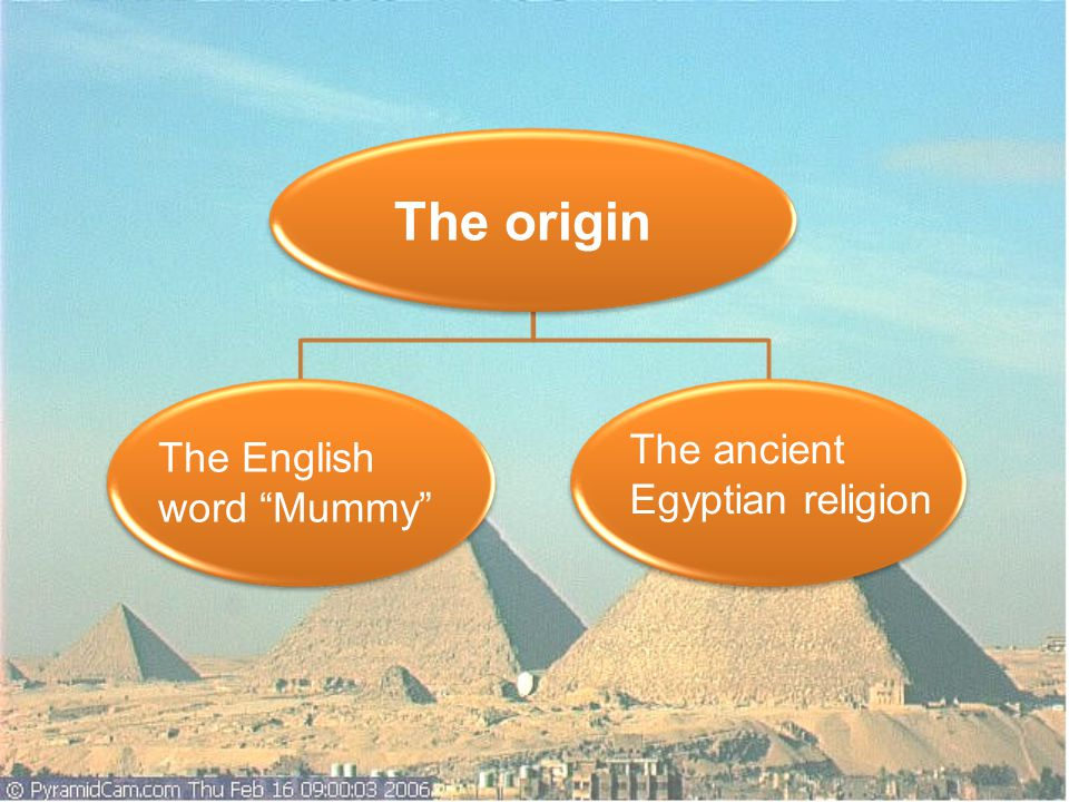 The origin The ancient Egyptian religion The English word Mummy