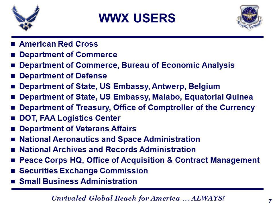WWX SERVICE PROVIDERS