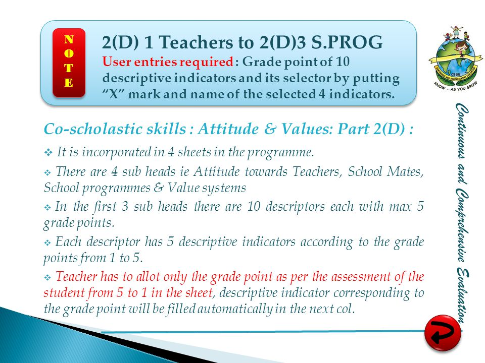 2(D) 1 Teachers to 2(D)3 S.PROG